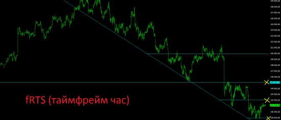 Утренний премаркет. Китай и Япония вновь подвели. На российских площадках ждём снижения.
