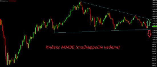 Сегодняшний день определит настроения на фондовых рынках вплоть до пятницы.