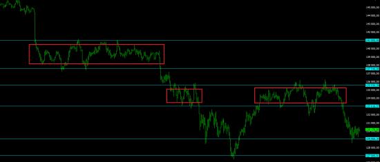 Премаркет. За один день рынки не разворачиваются.