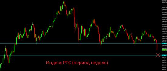 Итоги чёрного понедельника и немного мыслей по рынку.