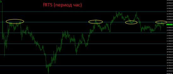 Премаркет.  Вновь геополитика испортит настроение инвесторам.