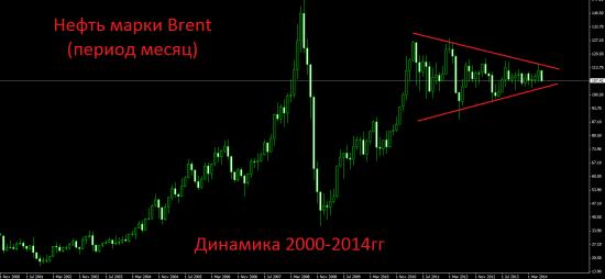 Итоги понедельника. Понижательные риски по российскому рынку пока сохраняются.