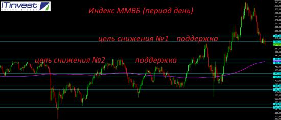 Если  рынок нефти покажет уверенное восстановление, то мы запросто можем увидеть рублёвую панику.