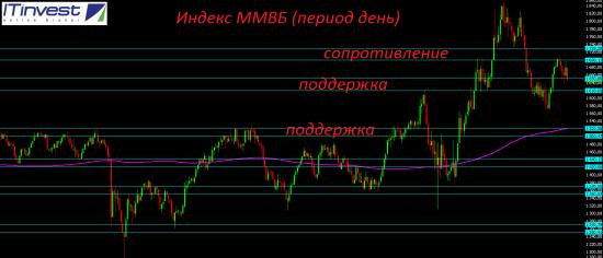 Крепкий рубль продолжает давить на российскую экономику и российских экспортёров.