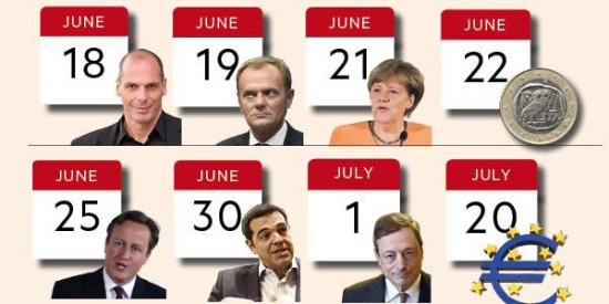 Чем может закончиться греческая трагедия и её последствия для европейской валюты.