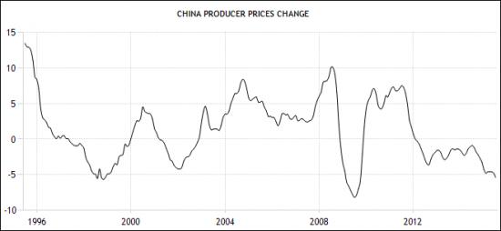 Итоги прошедшей недели. Китайский кувырок.
