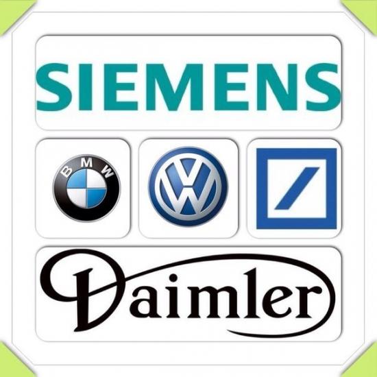 Фьючерсы на акции немецких компаний