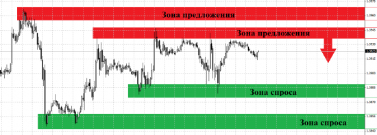 Обзор и рекомендации на 19.03.2014