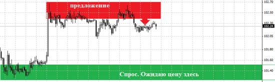 Итоги вчерашних прогнозов и рекомендации на 25.03.2014
