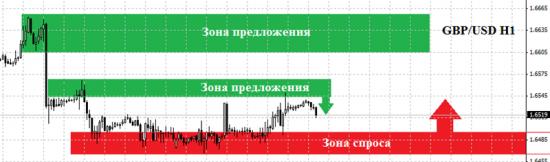 «Россия скоро уничтожит экономику США» - трейдер Джим Синклер