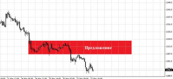 Украина отдаст России 11 млрд. долларов США