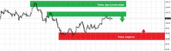 Высокоскоростная торговля скоро исчезент