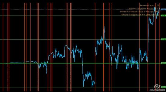 Контролируемый мартин в реале, отчет за месяц