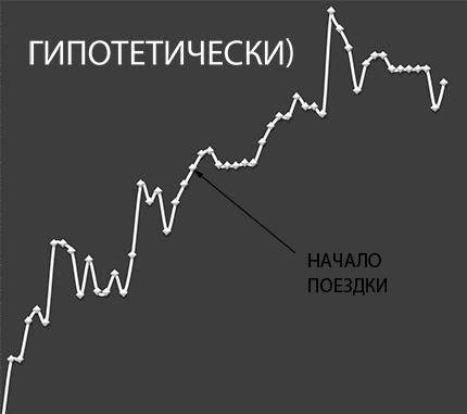 -=★=- ОТЧЕТ Майтрейда))