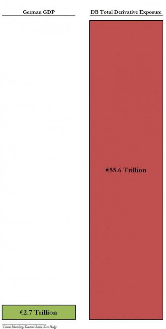 $72.8 триллиона в деревативах (не JPM)
