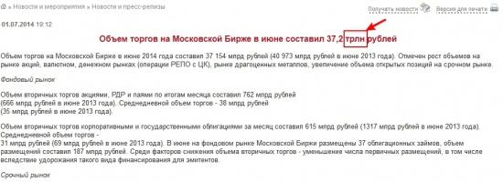 Московская биржа. Опечатки по Фрейду