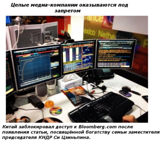 Китай Заблокировал досутп к Bloomberg.com