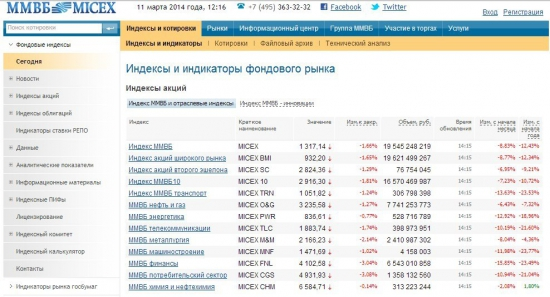 Браво Янукович! (итоги выступления)