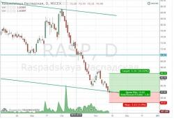 ► buy rasp