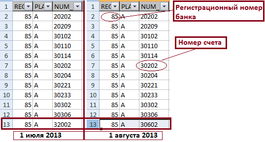 Отчетность банков с сайта cbr.ru
