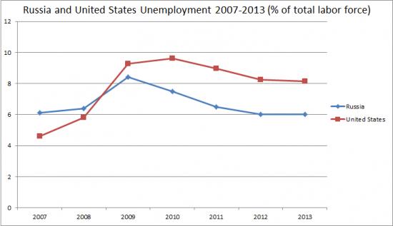 """""""Forbes"""", США. В последнее время много говорят о том, что Соединенные Штаты, наконец, вышли из Великой Рецессии."""