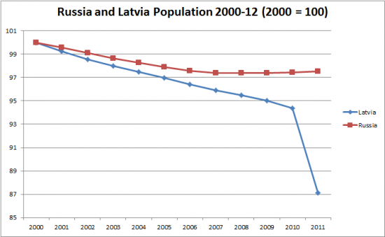 "Латвия: история успеха или краха ? (""Forbes"", США)"