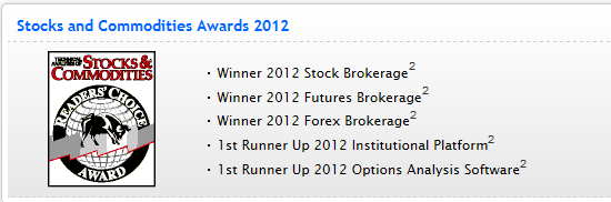 Брокер Interactive Brokers