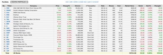 Среднесрочный портфель акций NYSE. Часть 2