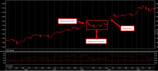 Аналогия с QE2