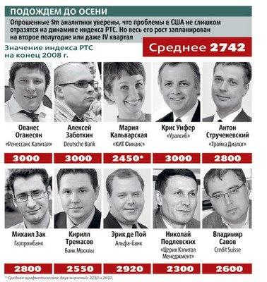 Прогноз по рублю на 2014 в топике Тимофея Мартынова напомнил мне ...