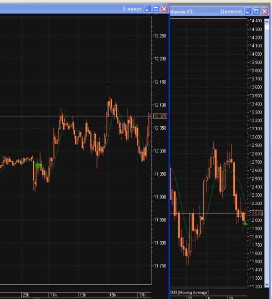 Тарим Газпром без плеч, очень хорошая цена.