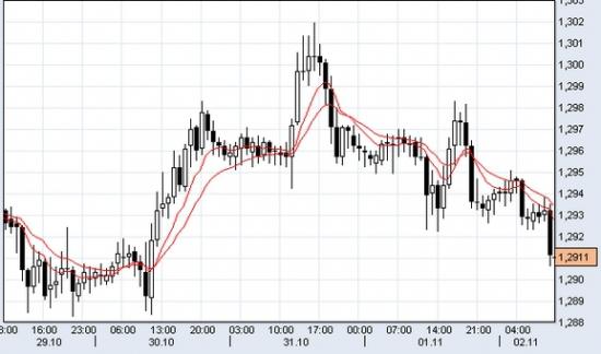 Кто знает, что с еврой?