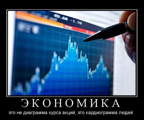 Юмор: Демотиваторы о фондовом рынке