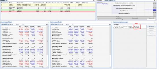 Торговый алгоритм работающий на акциях