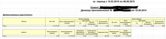 Итоги работы робота за последние 2 контракта Si, отчет с кабинета