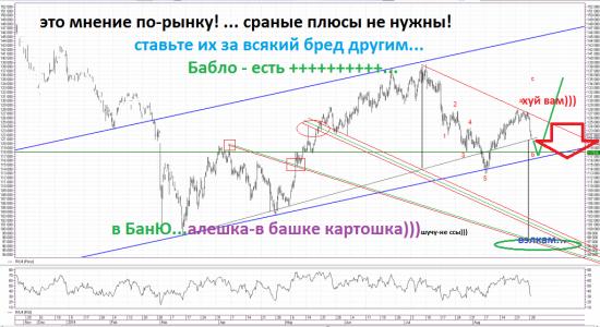 Ответ на пост Vladimir L+ дурогонство по-рынку!)
