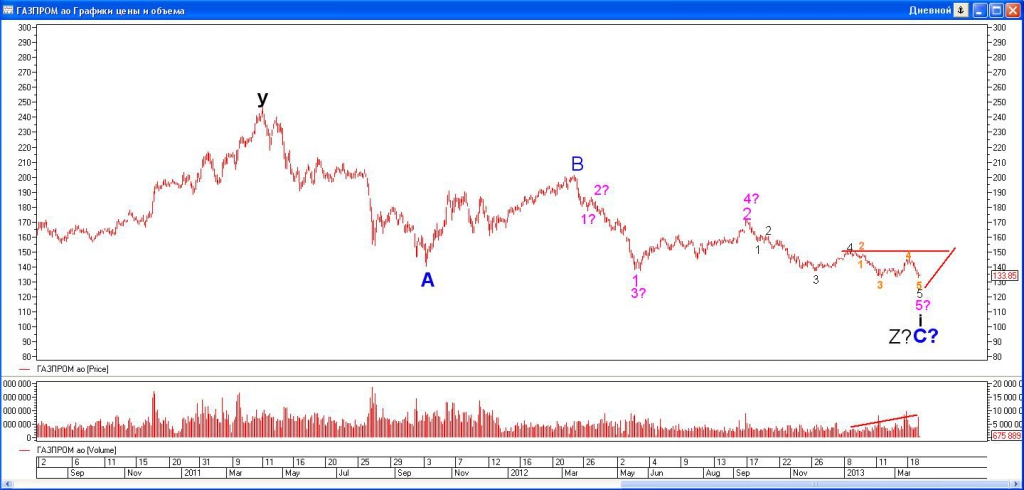 Бинарные опционы евро банка
