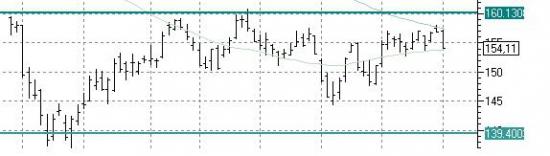 Klinskih-view: текущий взгляд на рынок