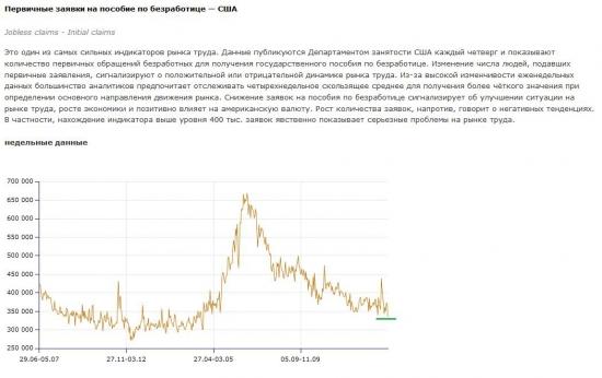 День для заядлых оптимистов на фондовом рынке