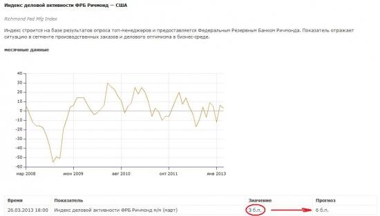 Фискальный обрыв начинает постепенно проявляться