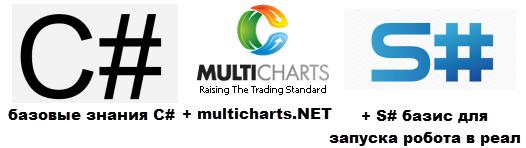 С# + MultiCharts + S# обучение стартует