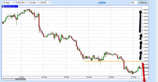 нефть-евро-сп-на всидку