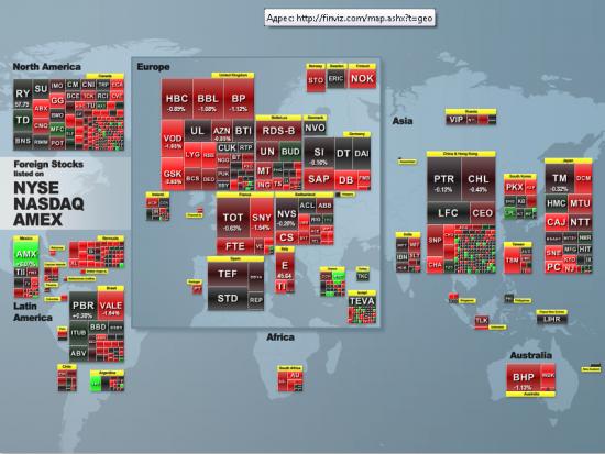 Тепловая карта ММВБ