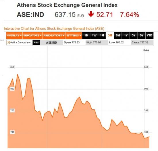 Банки на финансовых рынках
