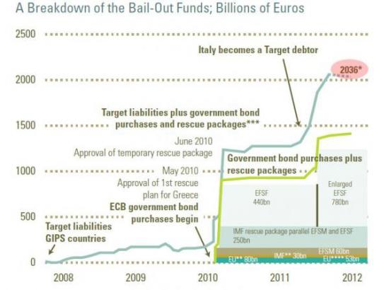 Европейские перспективы объективно: Италия на очереди