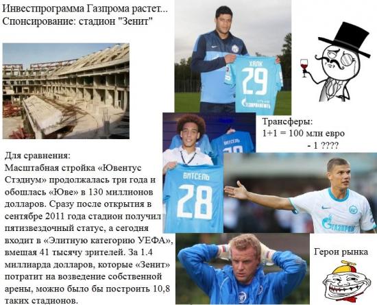 Газпром. Ожидание  2008 - Реальность 2012.