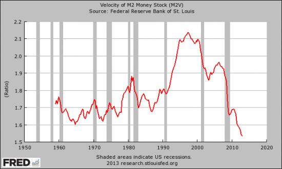 Дефляция, как признак рецессии.