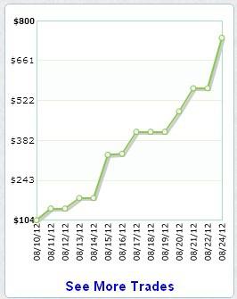 Непридуманные сделки (продолжение) - прибыло и хорошо