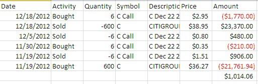Купил акции - продал опционы - доходность 4.69%. Citigroup. продолжение