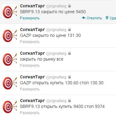 Итоги понедельника в твит-подсказках (+57р на контракт, +1р на акцию)_